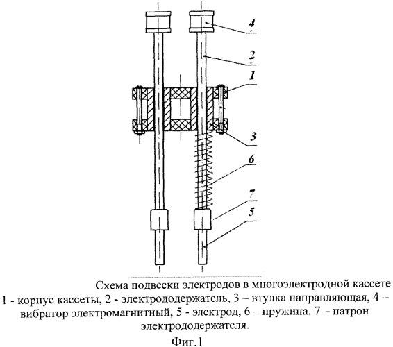 Многоэлектродная оснастка с независимой подвеской электродов и инерционным вибровозбудителем