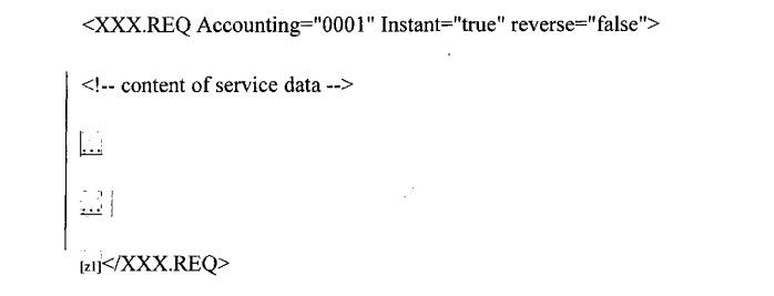 Способ, устройство и система для передачи информации в виде данных
