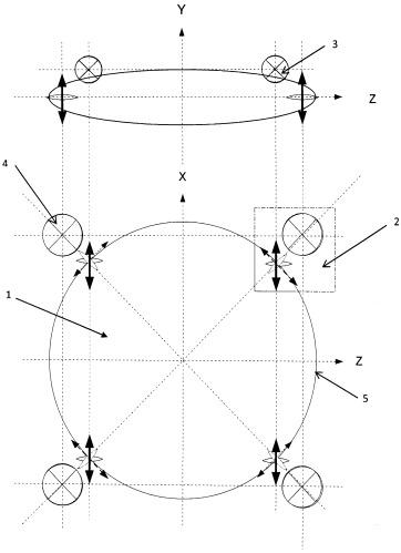 Гибридный дирижабль линзообразной формы