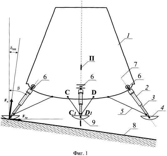 Посадочное устройство космического аппарата