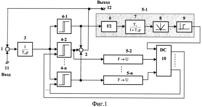 Многозонный интегрирующий регулятор
