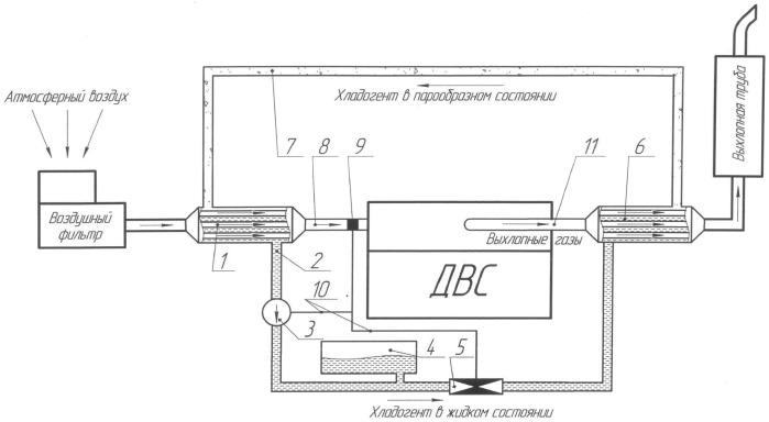 Система регулирования температуры воздуха, поступающего в двигатель внутреннего сгорания