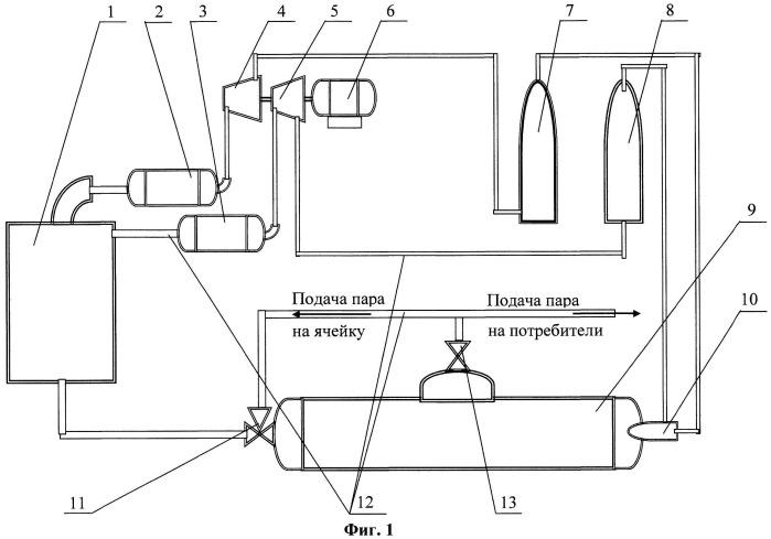 Способ и устройство получения водорода и кислорода из водяного пара с электрической гравитационной водородной ячейкой