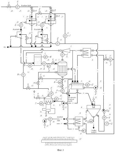 Способ автоматизации технологии получения порошкообразного продукта из фильтрата спиртовой барды
