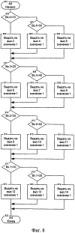 Способ анализа информационного потока и определения состояния защищенности сети на основе адаптивного прогнозирования и устройство для его осуществления