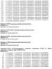 Рекомбинантный штамм дрожжей hansenula polymorpha - продуцент главного капсидного белка l1 вируса папилломы человека типа 16