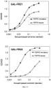 Моноклональные антитела к рецептору 2 фактора роста фибробластов