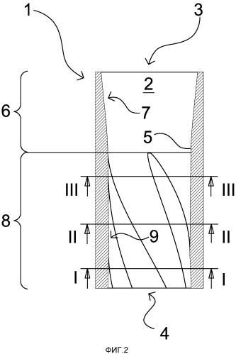 Кристаллизатор для непрерывной разливки с круглым или многоугольным поперечным сечением