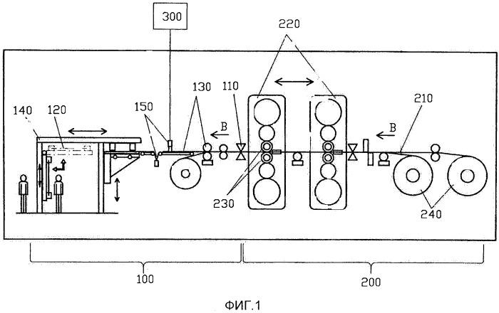 Способ и устройство для контроля поверхности отрезков полосы