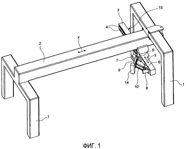 Низкоинерционный манипулятор для станков для лазерной резки плоского листового металла