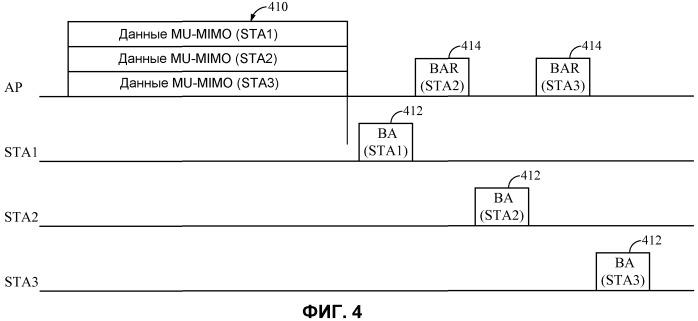 Управление сообщениями подтверждения из множества мест назначения для многопользовательских mimo-передач