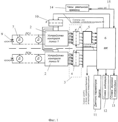 Устройство пожарной сигнализации для бортовой системы автоматизированного пожаротушения