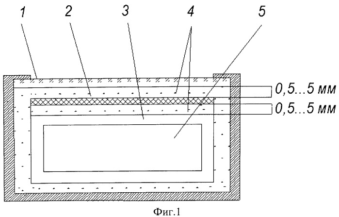Гибридный фотоэлектрический модуль