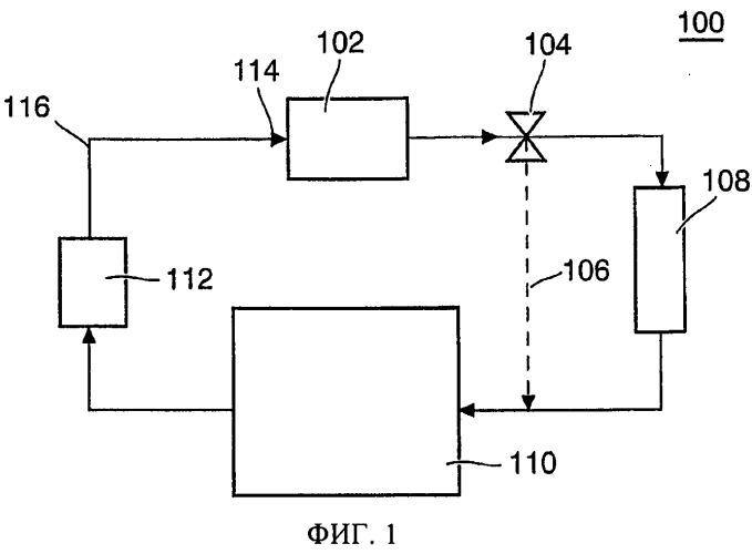 Устройство и способ регулирования температуры батареи гибридного электрического транспортного средства