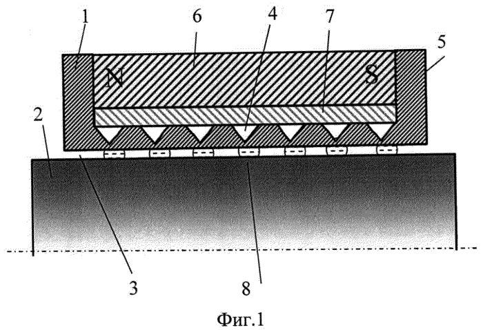 Магнитожидкостное уплотнение немагнитного вала пс-40