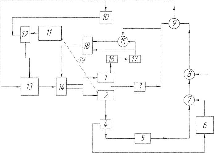 Способ регулирования радиального зазора в турбине газотурбинного двигателя