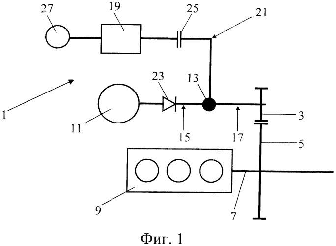 Устройство для запуска двигателя внутреннего сгорания