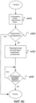 Способ и устройство для охлаждения дозаторов систем scr