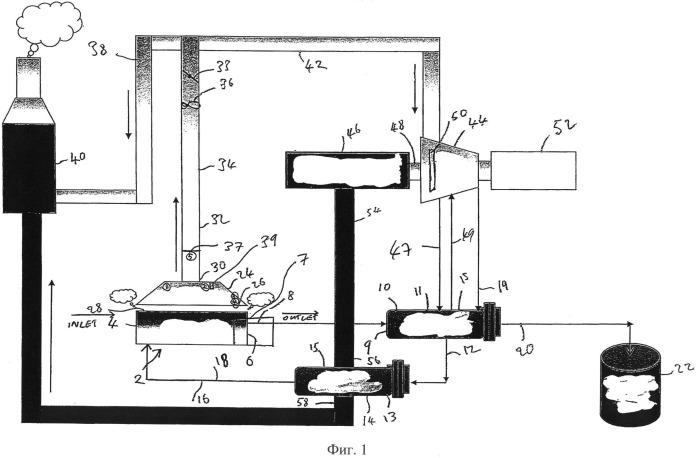 Способ и устройство обжарки