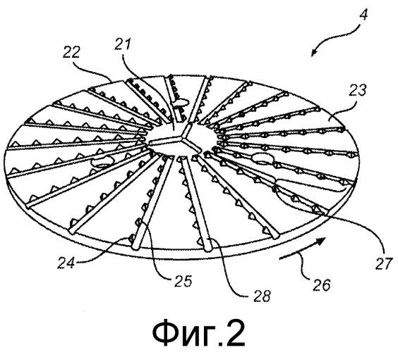 Терочный диск для кухонного комбайна