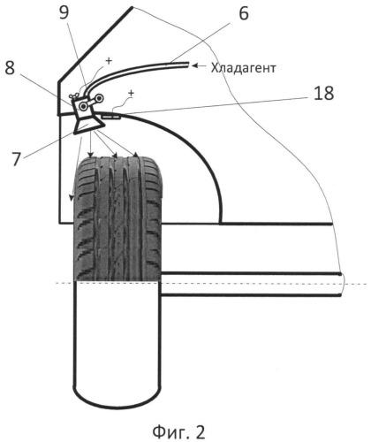 Устройство для тушения шин транспортного средства
