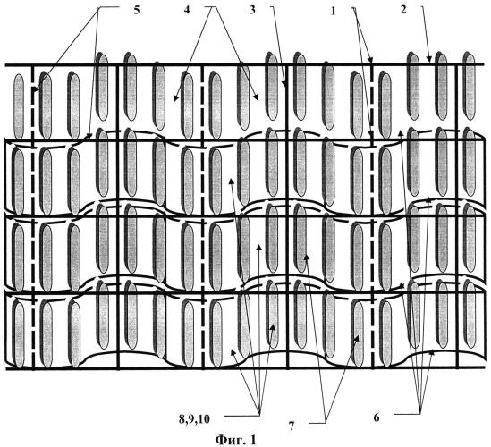 Маскировочная сеть