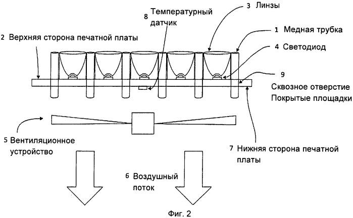 Полупроводниковое устройство с охлаждением