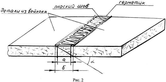 Способ получения ниточных соединений деталей из войлока