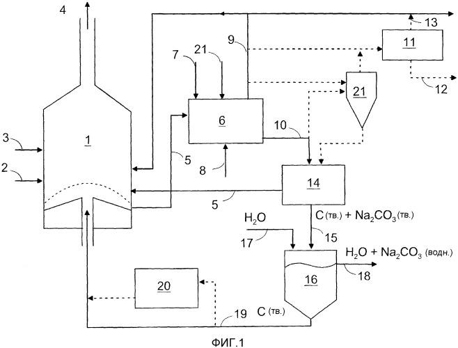 Способ и установка для переработки черного щелока целлюлозного завода