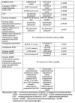 Способ лечения и профилактики у детей от 5 до 10 лет когнитивных нарушений, ассоциированных с внешнесредовым воздействием марганца техногенного происхождения