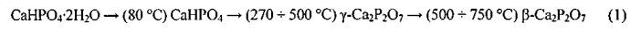 Способ получения порошкового материала на основе карбонатгидроксиапатита и брушита