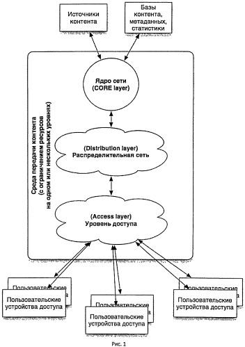 Способ распределения ресурсов канала в системе широкополосного доступа при передаче данных, в том числе мультимедийных данных