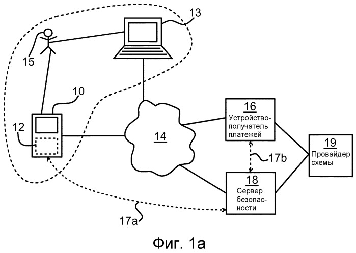 Способы, сервер, устройство-получатель платежей, компьютерные программы и компьютерные программные продукты для установления связи