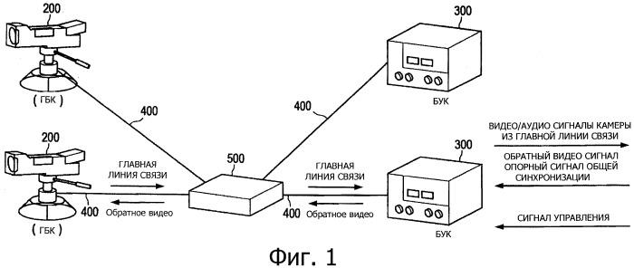 Система камер, устройство выбора видео и способ выбора видео