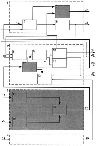 Автоматизированная система ведения и анализа графика движения