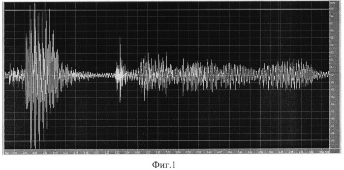 Способ маскирования аналоговых речевых сигналов