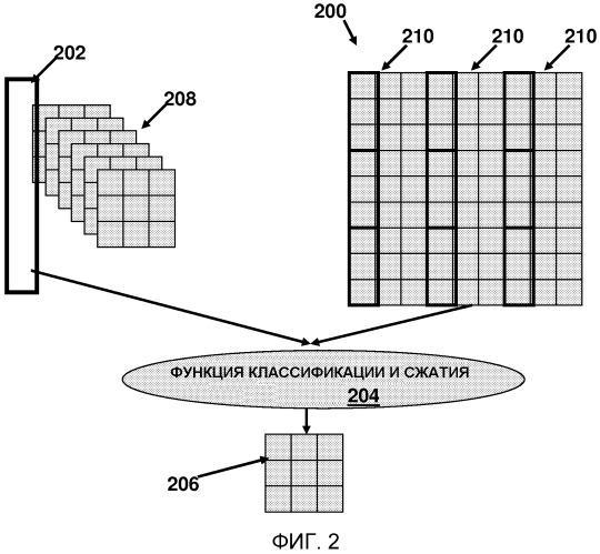 Система и способ сжатия изображения