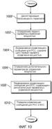 Система и способ для передачи в служебных сигналах управляющей информации в сети мобильной связи