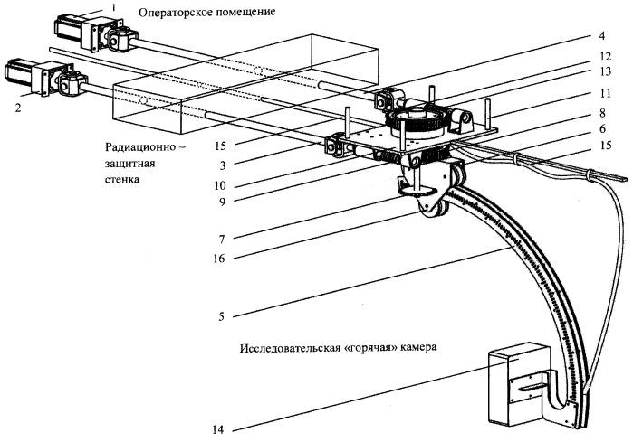Устройство дистанционного слежения в исследовательской радиационно-защитной горячей камере