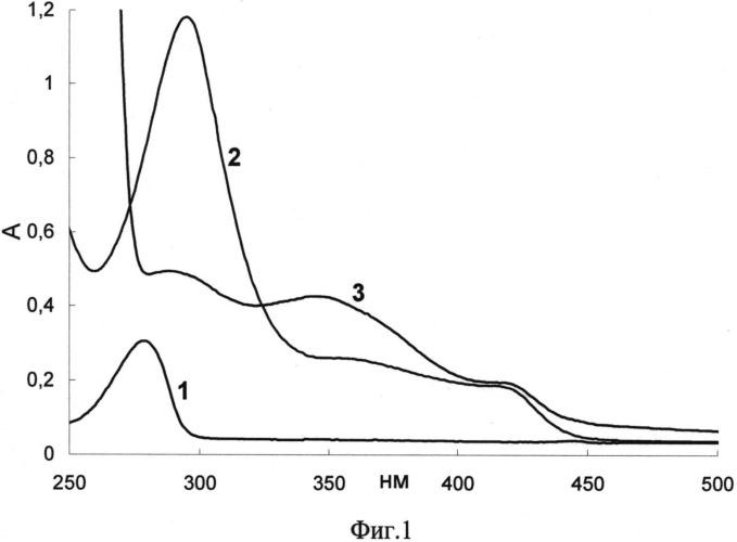 Способ получения флуоресцирующих производных катехоламинов и их метаболитов методом дериватизации