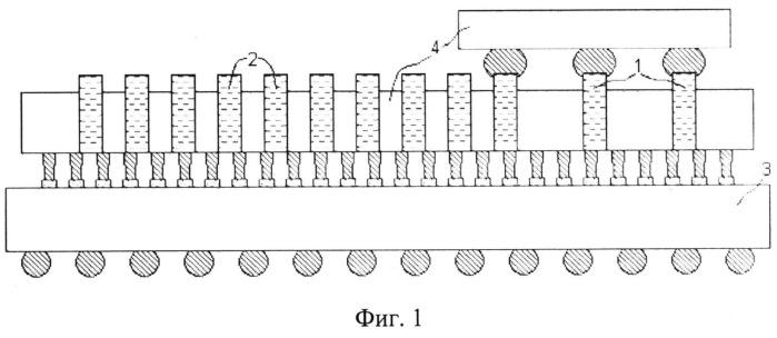 Способ изготовления кристаллов с теплоотводящими элементами для вертикальной трехмерной (through-silicon vias ) сборки многокристальных сверхбольших интегральных схем