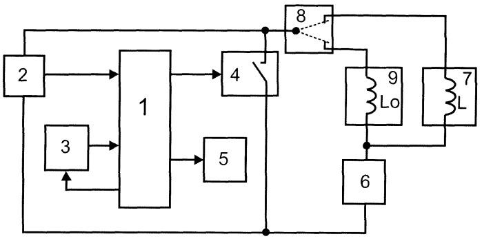 Микроконтроллерное устройство диагностики межвитковой изоляции обмотки электродвигателя