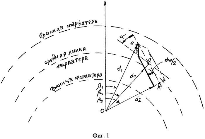 Способ определения положения судна и характеристик его движения