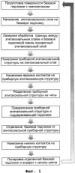 Способ изготовления полупроводниковых приборных структур, основанный на клонировании исходных подложек (варианты)