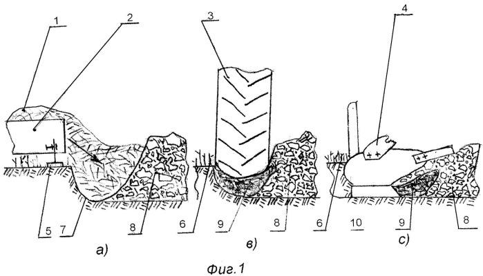 Способ и устройство для заделки в почву трудноизмельчаемых растительных остатков