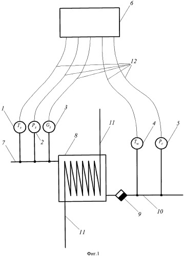 Способ мониторинга состояния конденсатоотводчика и устройство для его осуществления