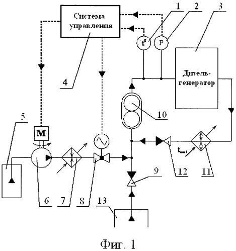 Способ управления параметрами топлива в системе топливоподачи многотопливного двигателя (варианты)