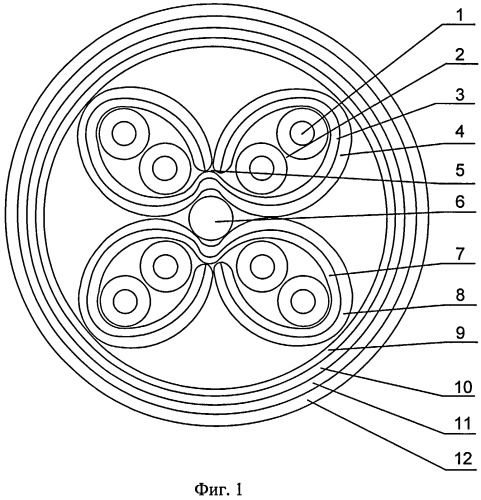 Экранированный симметричный четырехпарный кабель 6 категории с улучшенными характеристиками