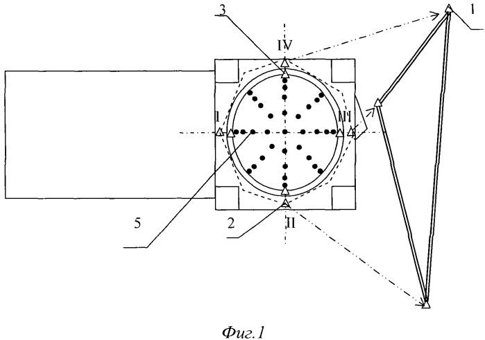 Способ определения деформационных характеристик защитной герметичной оболочки