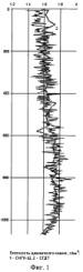 Способ оценки плотности цементного камня в скважинах подземных хранилищ газа без подъема насосно-компрессорных труб